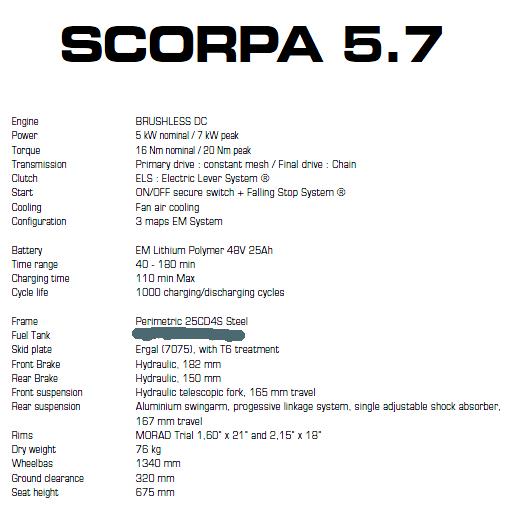 ficha_scorpa_electrica
