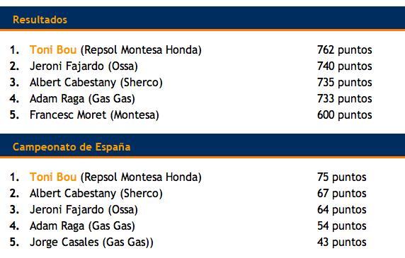 nacional_2011_results