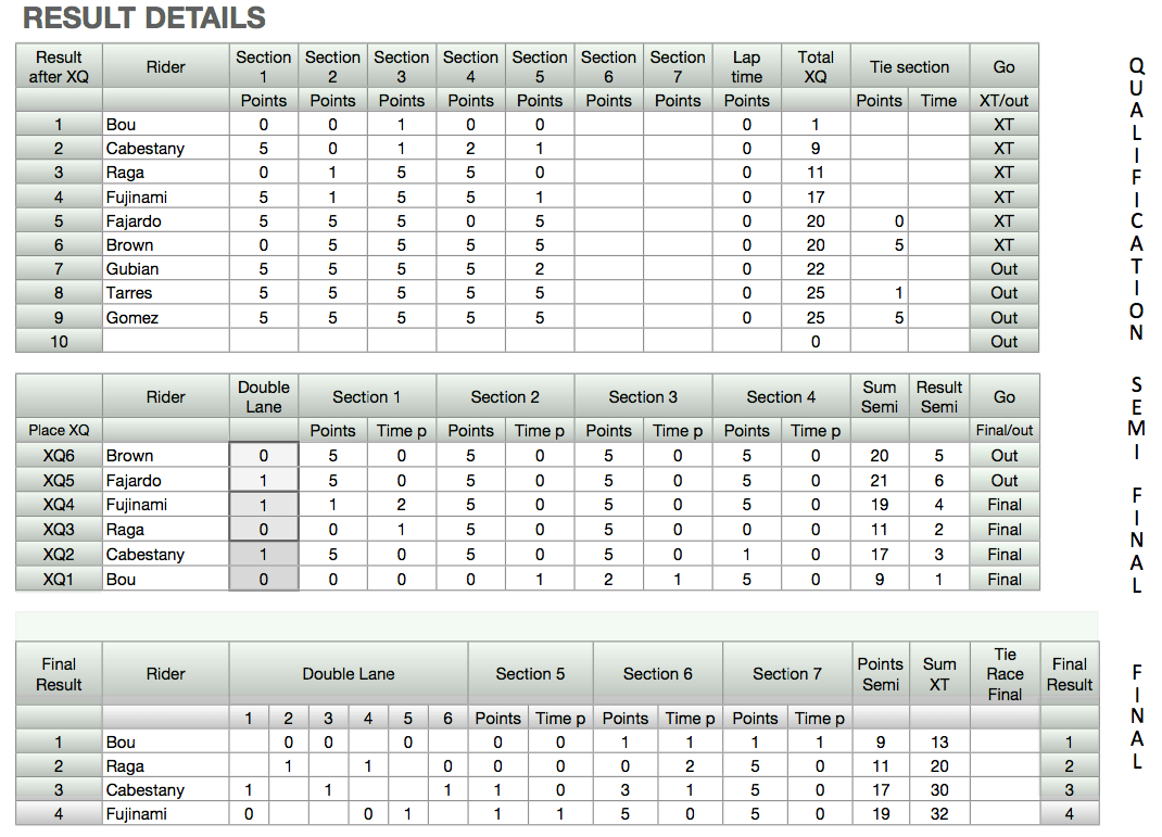 results_indoormad12_2