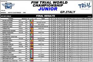 italia13 junior