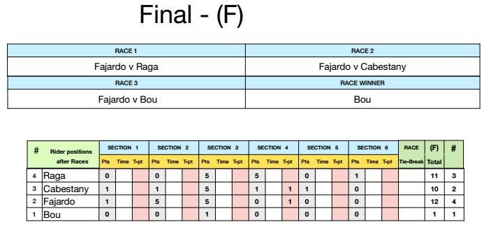 sheffieldfinal15