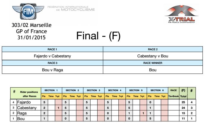 marsella15final