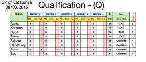 indoorbcn15 clasificacion