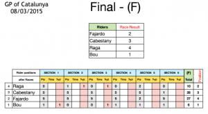 indoorbcn15 final