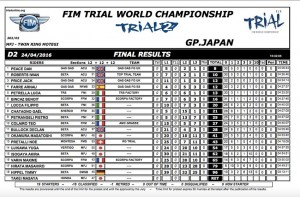 resultados gp japon 2016