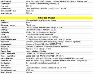 ficha tecnica gasgas txt gp 2017