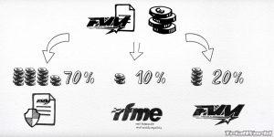 licencia federativa motociclismo